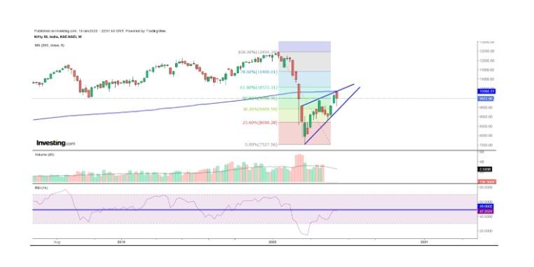 share market 01_1&n