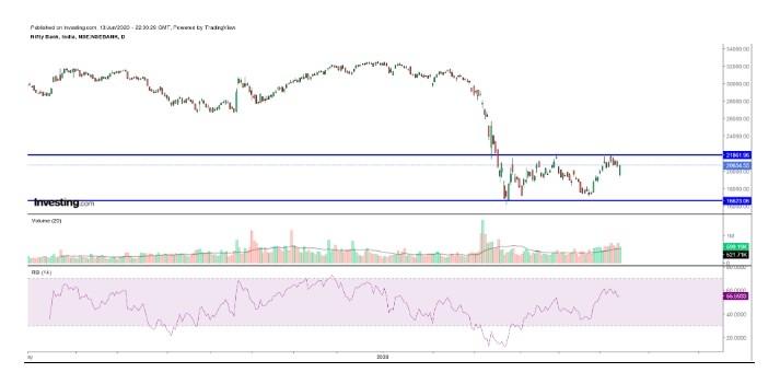 share market 02_1&n