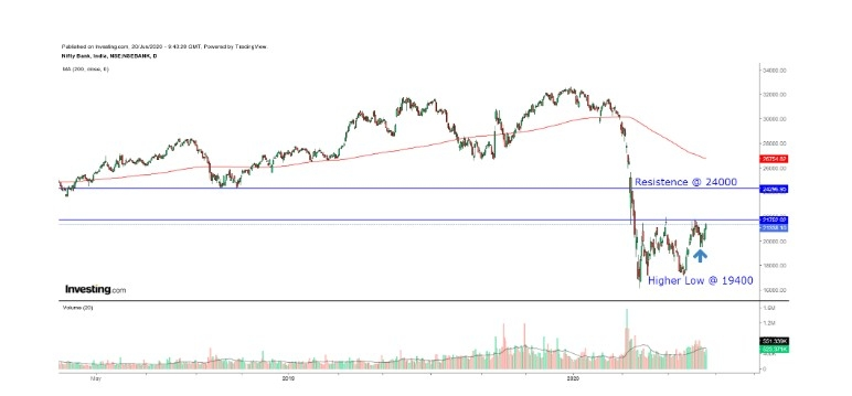 Nifty not to sell. 2_1&nb